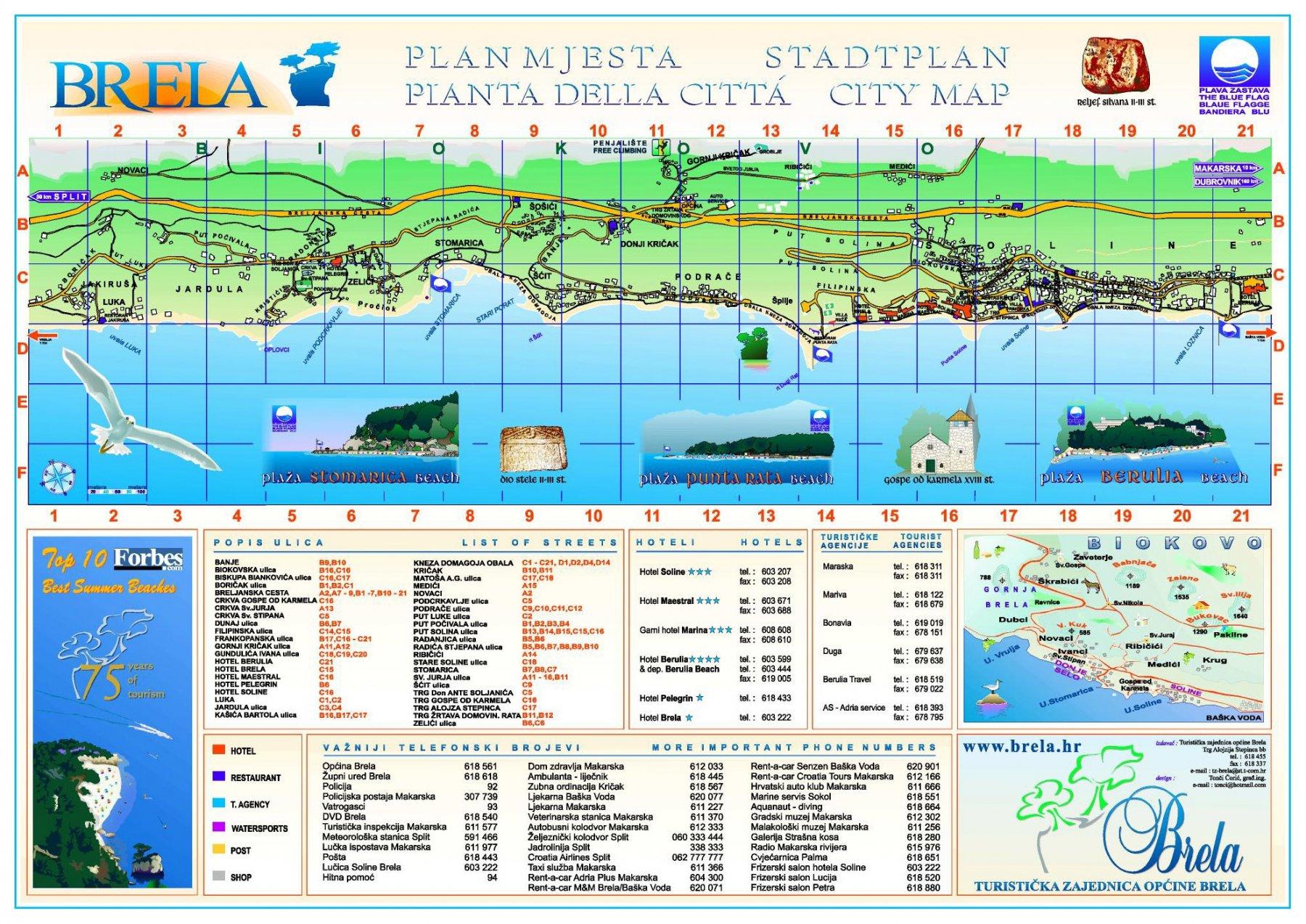 Mapa Brela Makarska Info Com Chorvatsko